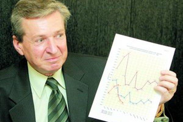 Bývalý šéf dôchodkovej sekcie ministerstve práce Lipták dôvody svojho odvolania nepozná.