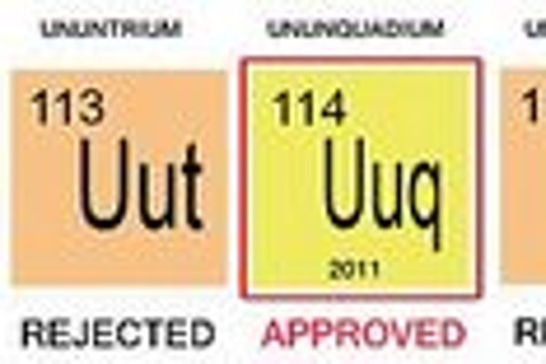 Časť periodickej tabuľky prvkov. Posledným pomenovaným prvkom bol doteraz prvok 112, mená dostanú aj nedávno potvrdené prvky 114 a 116.