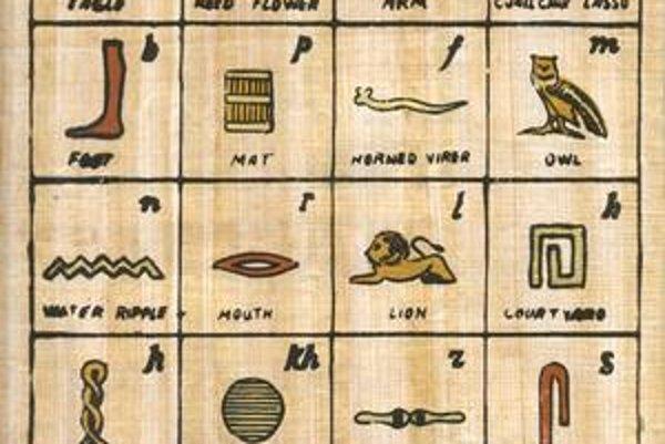 Egyptské hieroglyfy. Ukážka hieroglyfickej abecedy, zostavenej Champolionom.