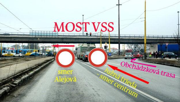 Križovatka VSS – smer z Barce. Autá sa z Barce a v smere od maďarských hraníc dostanú iba doprava na most VSS, kadiaľ vedie obchádzková trasa do centra mesta (Južná trieda, Rastislavova) a na Alejovú s otočkou pri teplárni.
