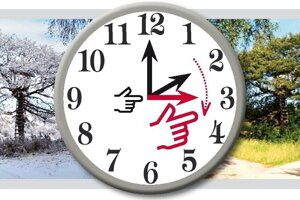 Ručičky hodiniek treba posunúť o hodinu dopredu.