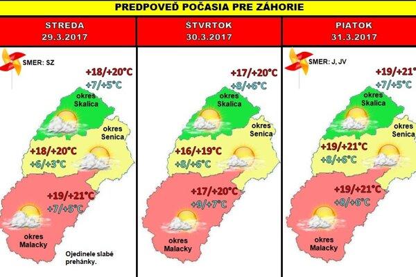Predpoveď počasia na celý týždeň FOTO: Peter Štefančín