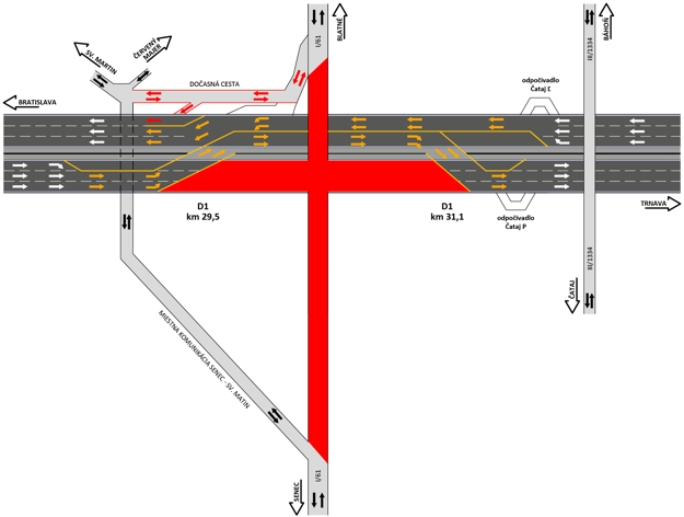 Dopravné obmedzenie na diaľnici D1 portvá od 1. apríla do novembra tohto roka.
