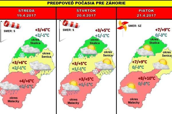 Predpoveď počasia na Záhorí na celý týždeň FOTO: Peter Štefančin