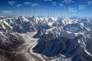 Pohorie Karakoram.