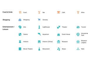 farby sú prispôsobené aj pre nové ikony.