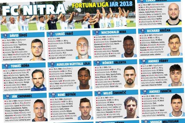 Pozrite základné informácie o hráčoch FC Nitra. Odpovedali aj niekoľko otázok.