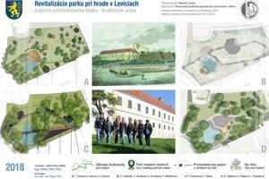 Vysokoškoláci pripravili štyri štúdie, ako by park mohol vyzerať.