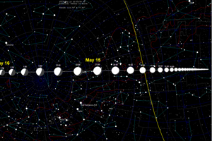 Geocentrická trajektória asteroidu.