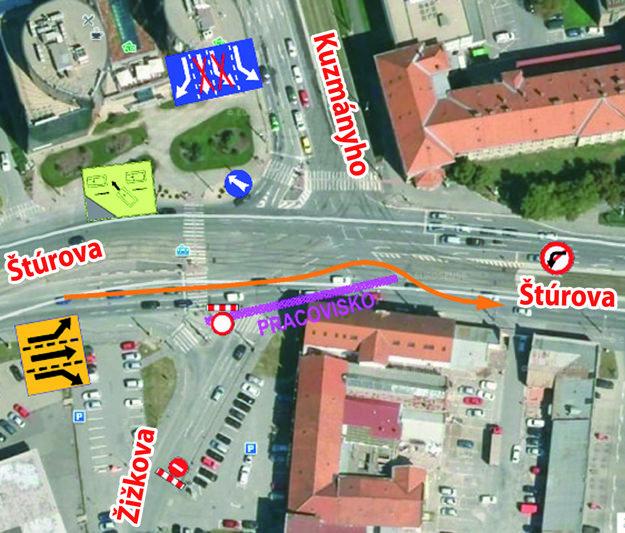 Zmeny od soboty v križovatke Žižkova – Štúrova – Kuzmányho. Fialovou farbou je vyznačený otvorený výkop vo vozovke a oranžovou farbou zas prejazd križovatkou v smere z Toryskej (od Steel Arény) do centra mesta.