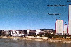 Vizualizácia pohľadu z Mosta Apollo na Polyfunkčný súbor Eurovea II.