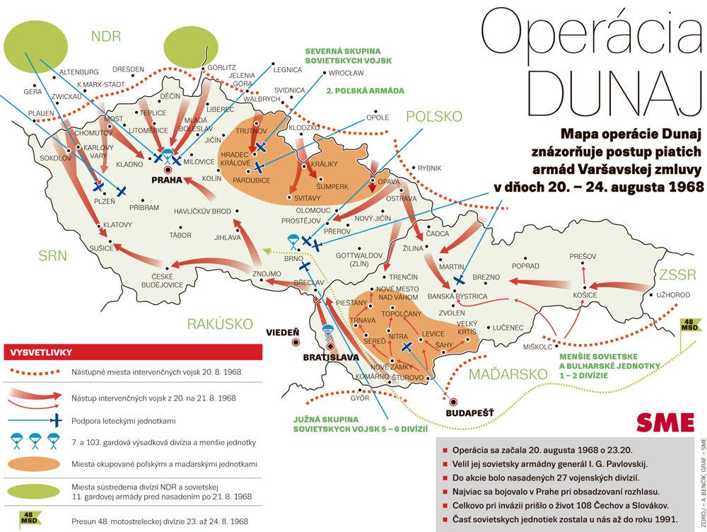 Operácia Dunaj.
