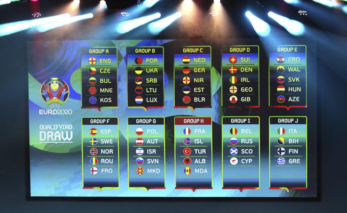 Kvalifikačné skupiny ME 2020 žrebovali v írskom Dubline. Slovákov  vyžrebovali do skupine E. a92e42be99b
