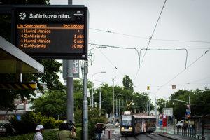 Digitálne tabule na zastávkach verejnej dopravy, ktoré v reálnom čase oznamujú, o koľko minút prídu jednotlivé linky, tiež patria medzi smart riešenia a sú aj v Bratislave.