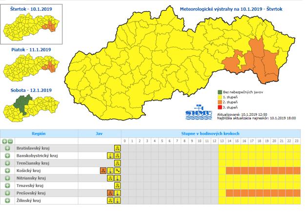 Meteorologické výstrahy pre východné Slovensko na 10. a 11. januára.