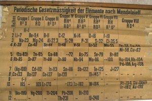 Periodická tabuľka objavená na Univerzite St Andrews.