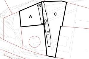 Územný plán: A je plocha pre šport a rekreáciu, C občianska vybavenosť. B, D a E majú byť zastavané domami. Pozemok investora tvorí celý blok A a zahŕňa i pás vľavo v bloku C, ktorého väčšina je areál kláštora.