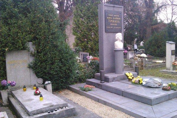 Hrob Boženy Slančíkovej Timravy patrí medzi najnavštevovanejšie.
