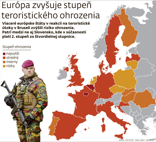 Európa je po bruselských útokoch v strehu.
