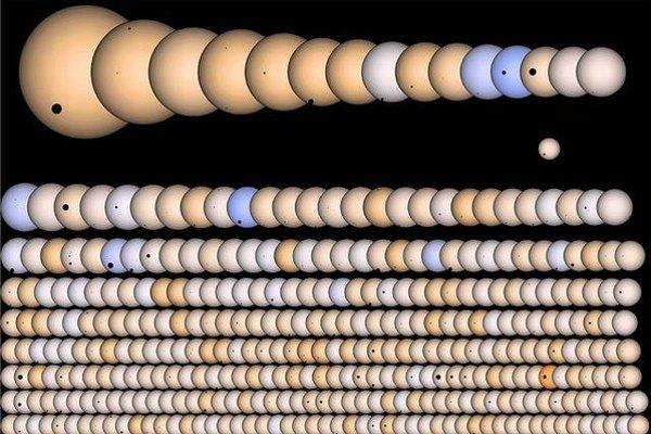 Planét poznáme viac ako tisíc, o ďalších tušíme.
