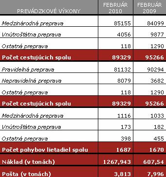 tabulka_bts.jpg