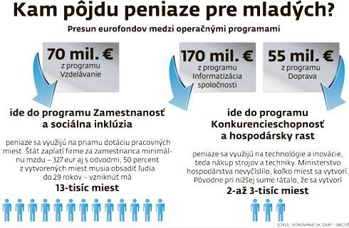 eurofondy-web.jpg