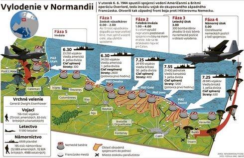 normandia-web_res.jpg
