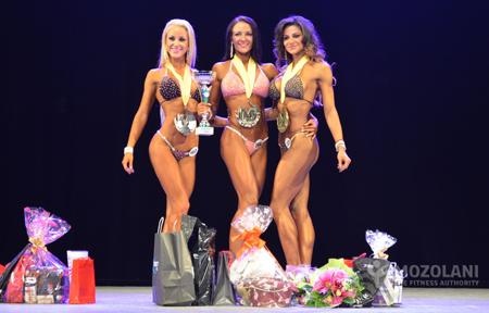 medailistky-bikiny-do-168-cm.jpg