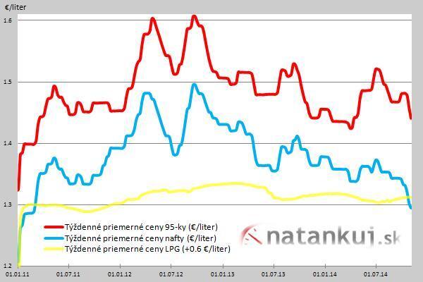graf_natankuj.jpg