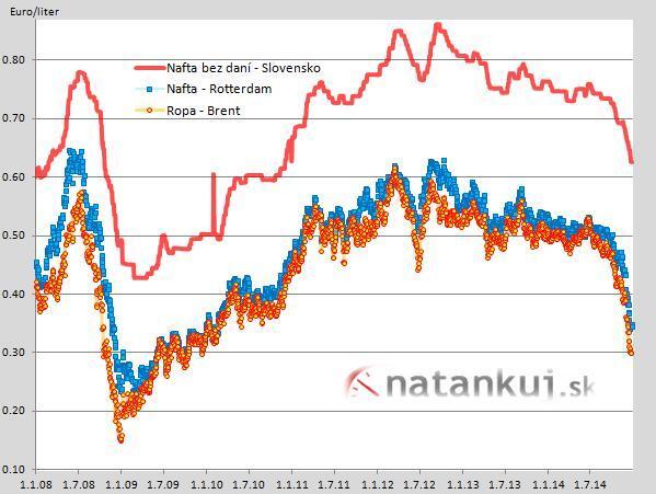 graf_natankuj_2.jpg