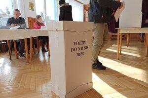 Voľby v Liptovskom Mikuláši