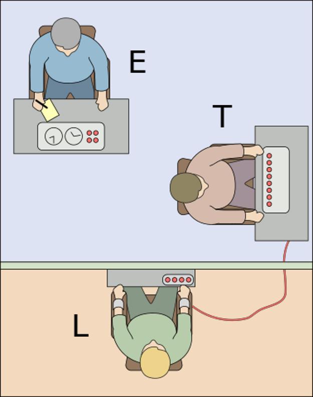 Milgramov experiment.