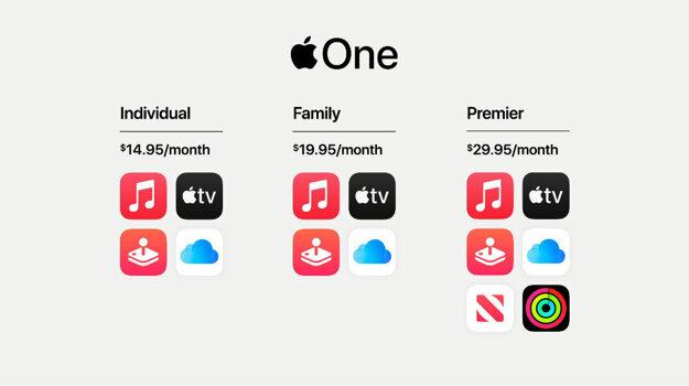 Apple One - predplatné balíku služieb