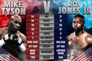 Mike Tyson - Roy Jones, box LIVE dnes.