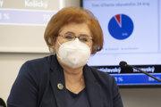 Generálna riaditeľka Sekcie sociálnych štatistík a demografie ŠÚ Ľudmila Ivančíková.