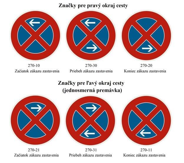 Ukážka použitie bielej šípky pri značke Zákaz zastavenia, rovnaký princíp sa uplatňuje aj pri Zákaze státia a pri značke Parkovanie.