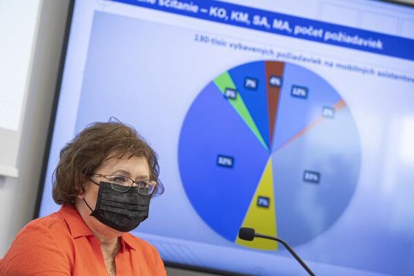 Generálna riaditeľka sekcie sociálnych štatistík a demografie Ľudmila Ivančíková.