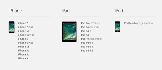 Apple zariadenia kompatibilné s iOS 10.