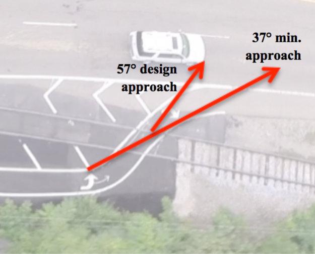 Ukážka návrhu na úpravu priecestia s ideálnym uhlom 57 stupňov a minimálnym aspoň 37 stupňov.