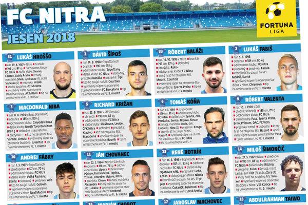 Futbalisti FC Nitra sa hotujú na prvý majstrovský zápas v tejto sezóne. Pozrite si ich vizitky.