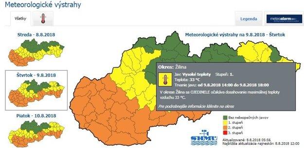 Vo štvrtok bude horúco aj v okresoch Bytča a Žilina.