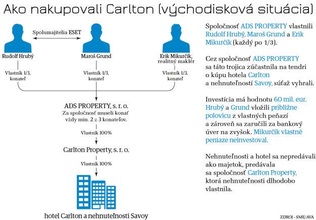 Kliknite pre zväčšenie infografiky.