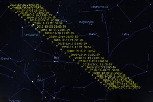 Dráha kométy po oblohe v mesiaci december. Žlté bodky zobrazujú polohu po jednom dni v čase o 21. hodine večer. Je vidieť, že sa bude pohybovať z južnej oblohy postupne vyššie a vyššie smerom na juhovýchod až východ. Kométa bude najjasnejšia v súhvezdí Býk. Na Vianoce bude pri hviezde Capella v Pozovníkovi