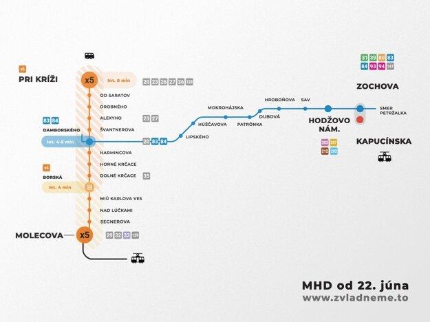 Takto bude po 22. júni vyzerať náhradná doprava z Dúbravky a Karlovej Vsi, kde začnú rekonštruovať trať.