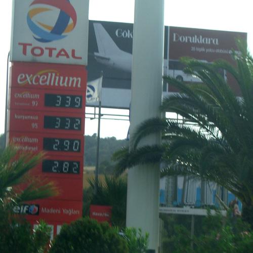 totem s cenami pohonných látok