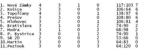0_tabhadz_r1486_res.jpg