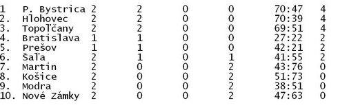 0_tabhadz_r6450_res.jpg