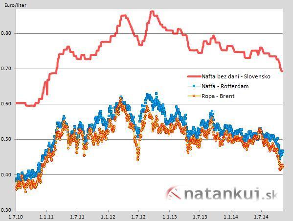 graf_natankuj_02.jpg