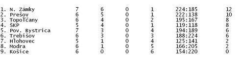 0_tabhokej2_r5339_res.jpg