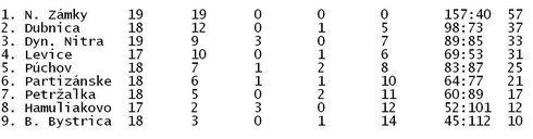 0_tabhokej3_r5444_res.jpg